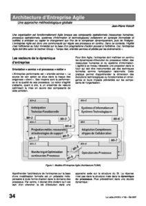 l68p34-Architecture d'entreprise agile 6