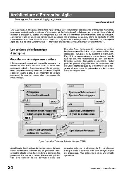 l68p34-Architecture d'entreprise agile