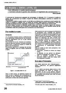 """l88p26-Le modèle """"DIKW"""" d'ITIL V3 4"""